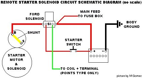 Remote Starter Solenoid Diagram